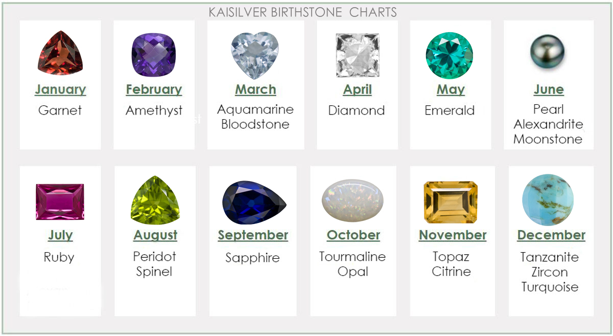 birthstone chart for engagement rings